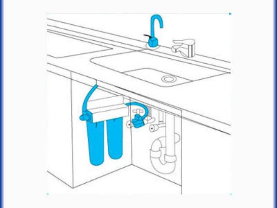 Purificadores y filtros de agua uso dom stico for Purificadores de agua domesticos