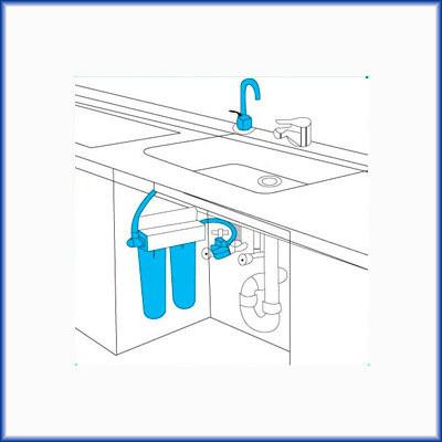 Purificador y filtro de agua at2uv 1 - Instalar un lavavajillas al fregadero ...